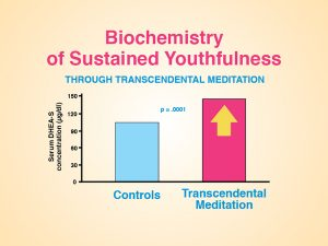 biochemistry-of-sustained-youthfulness