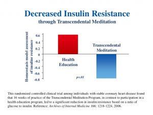 decreased-insulin-resistance